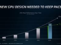 AMD_MI100_15