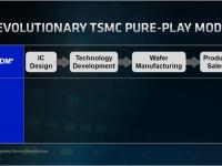 tsmc_3a