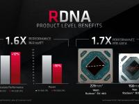 Radeon_RX5500_9