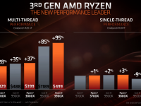 3rd_generation_ryzen_deep_dive10
