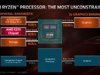 3rd_generation_ryzen_deep_dive14