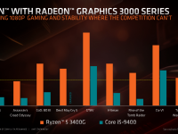 3rd_generation_ryzen_deep_dive8