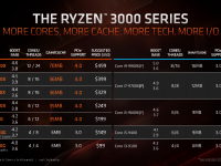 3rd_generation_ryzen_deep_dive9