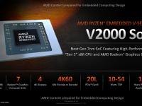 AMD_Ryzen_Embedded_V2000_3