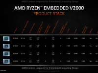 AMD_Ryzen_Embedded_V2000_5