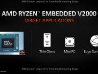 AMD_Ryzen_Embedded_V2000_6