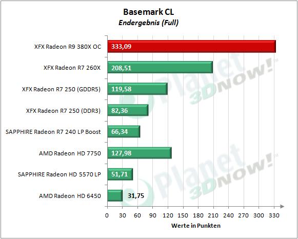 XFX_R9_380X_OC_Basemark_CL
