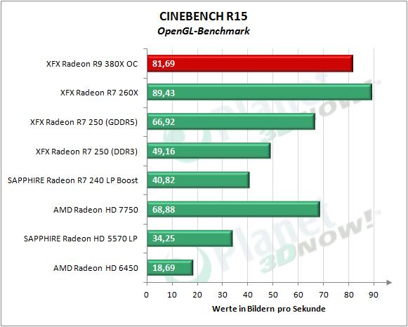 XFX_R9_380X_OC_Cinebench_R15