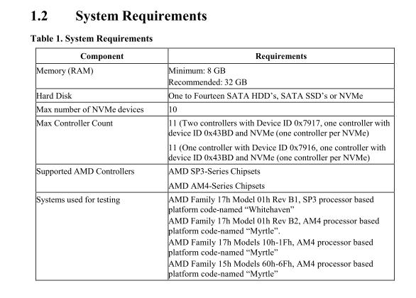 AMD RAID Driver (SATA, NVMe RAID) 9 2 0 105 | Planet 3DNow!