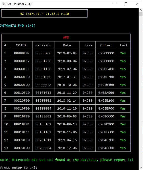 Gigabyte mit BIOS-Updates für AMDs Ryzen 3000 (