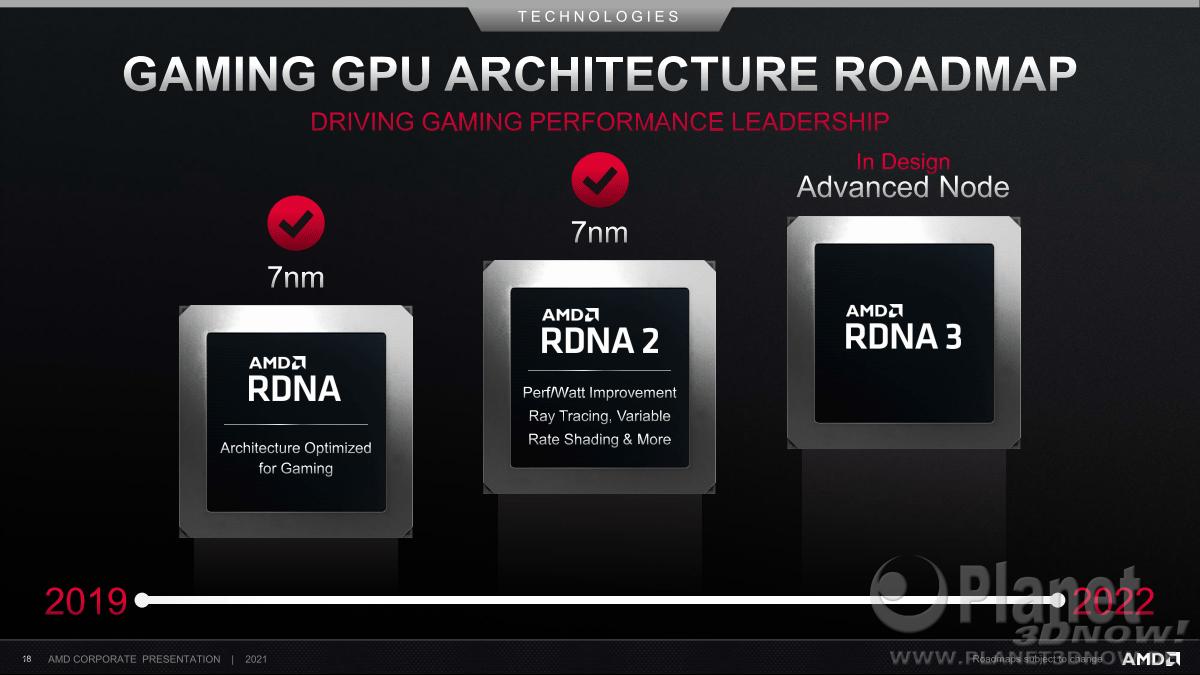 AMD_Gaming_GPU_Architecture_Roadmap_Februar2021.png