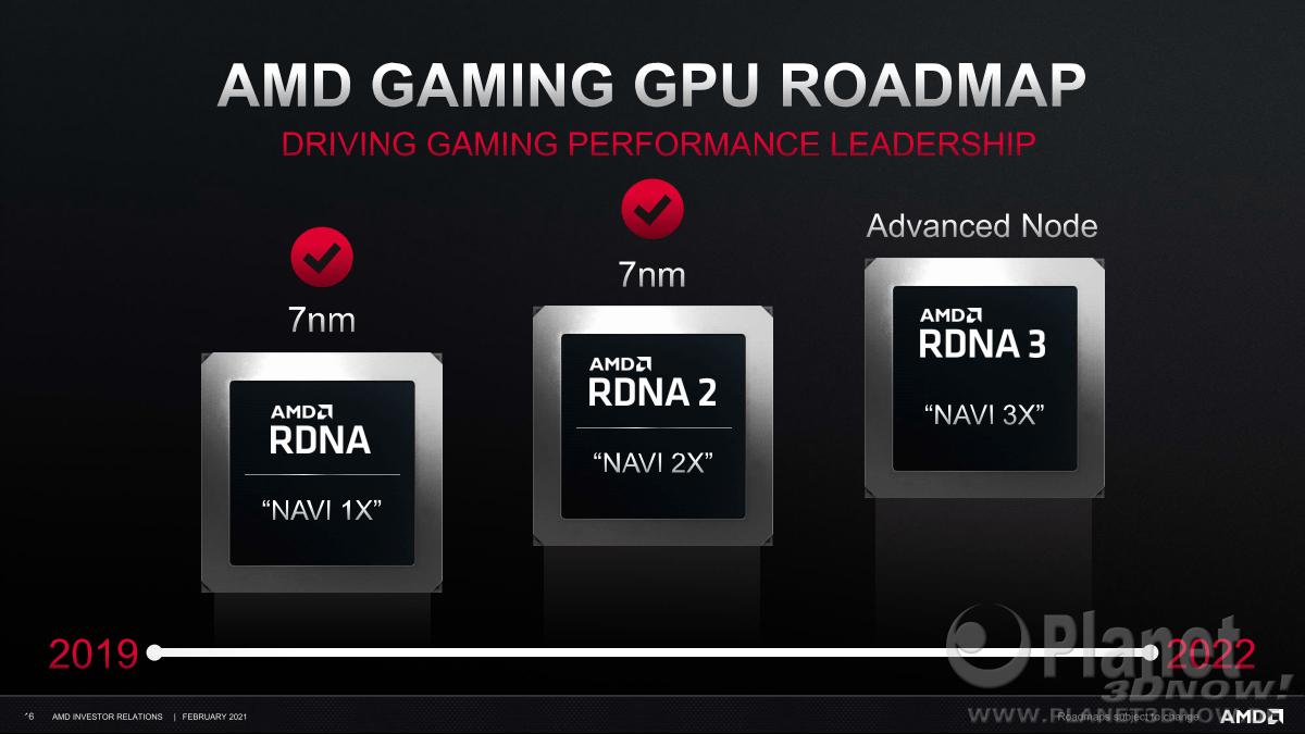 AMD_Gaming_GPU_Roadmap_Februar2021.png